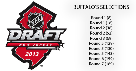 NHL_2013_Draft-2