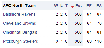 firstplacebrowns