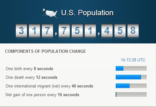 USpopulation3-25-14-1013am